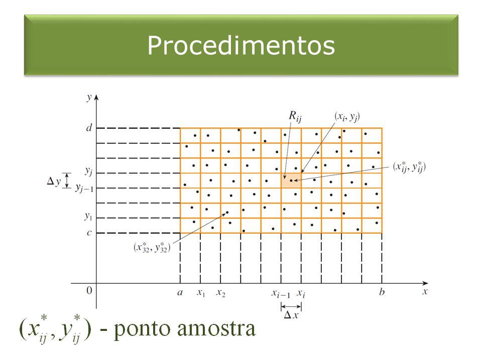 Exemplo 3 Solução: Usando a Regra do Ponto Médio com calcularemos no centro de quatro sub-retângulos de acordo com a figura