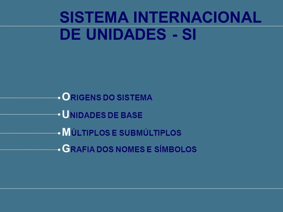 SISTEMA INTERNACIONAL DE UNIDADES - SI SISTEMA INTERNACIONAL DE UNIDADES - SI O RIGENS DO SISTEMA U NIDADES DE BASE M ÚLTIPLOS E SUBMÚLTIPLOS G RAFIA DOS NOMES E SÍMBOLOS