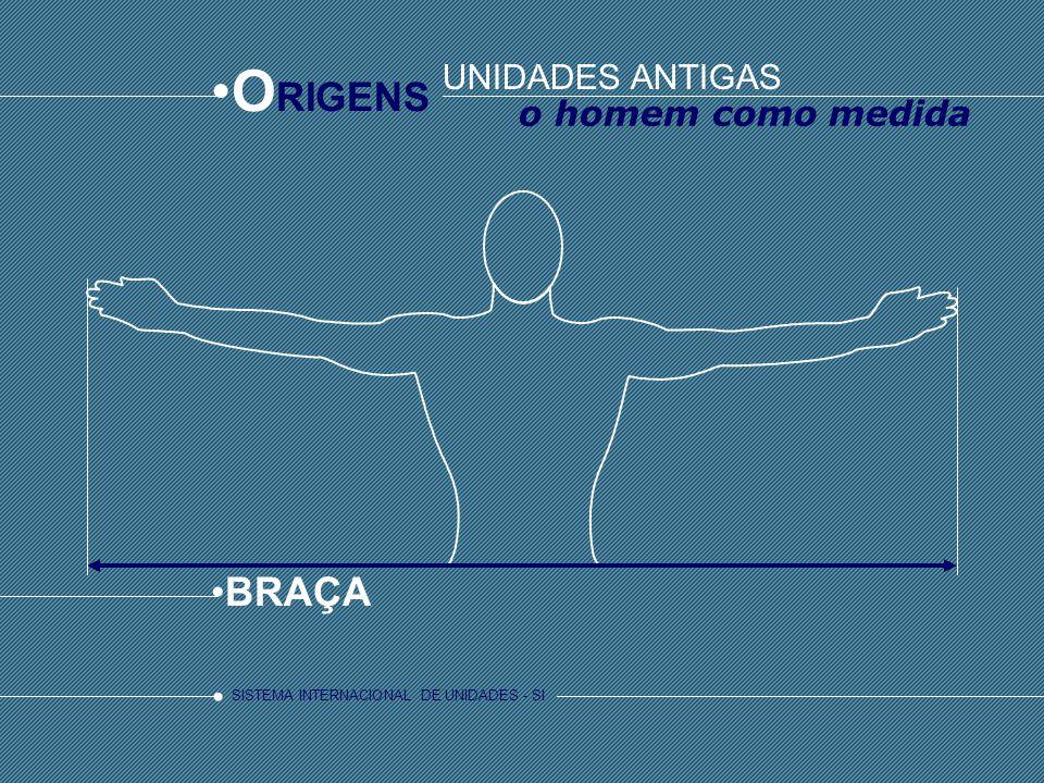 SISTEMA INTERNACIONAL DE UNIDADES - SI O RIGENS POLEGADA PÉ UNIDADES ANTIGAS o homem como medida