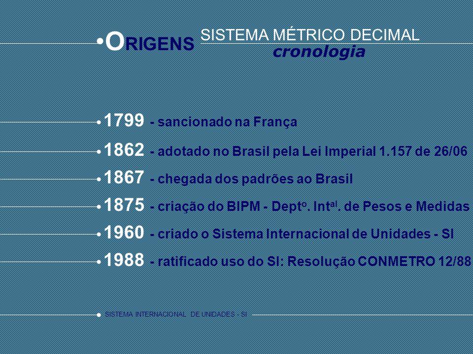 SISTEMA INTERNACIONAL DE UNIDADES - SI O RIGENS cronologia 1799 - sancionado na França 1862 - adotado no Brasil pela Lei Imperial 1.157 de 26/06 1867 - chegada dos padrões ao Brasil 1875 - criação do BIPM - Dept o.