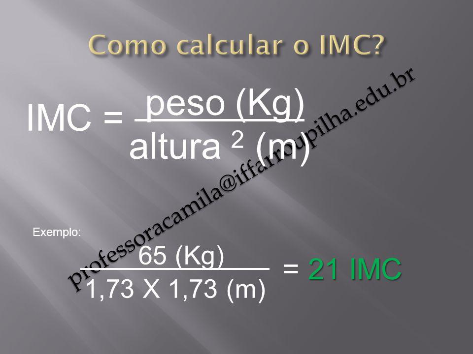 professoracamila@iffarroupilha.edu.br peso (Kg) altura 2 (m) IMC = 65 (Kg) 1,73 X 1,73 (m) 21 IMC = 21 IMC Exemplo: