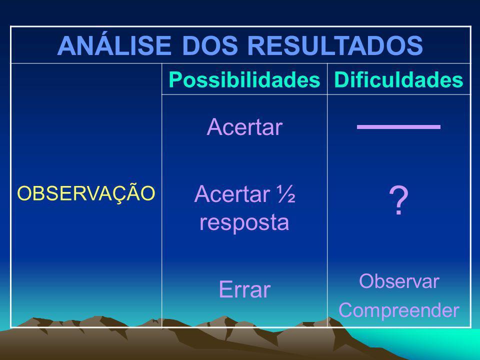 ANÁLISE DOS RESULTADOS OBSERVAÇÃO PossibilidadesDificuldades Acertar Acertar ½ resposta Errar ? Observar Compreender