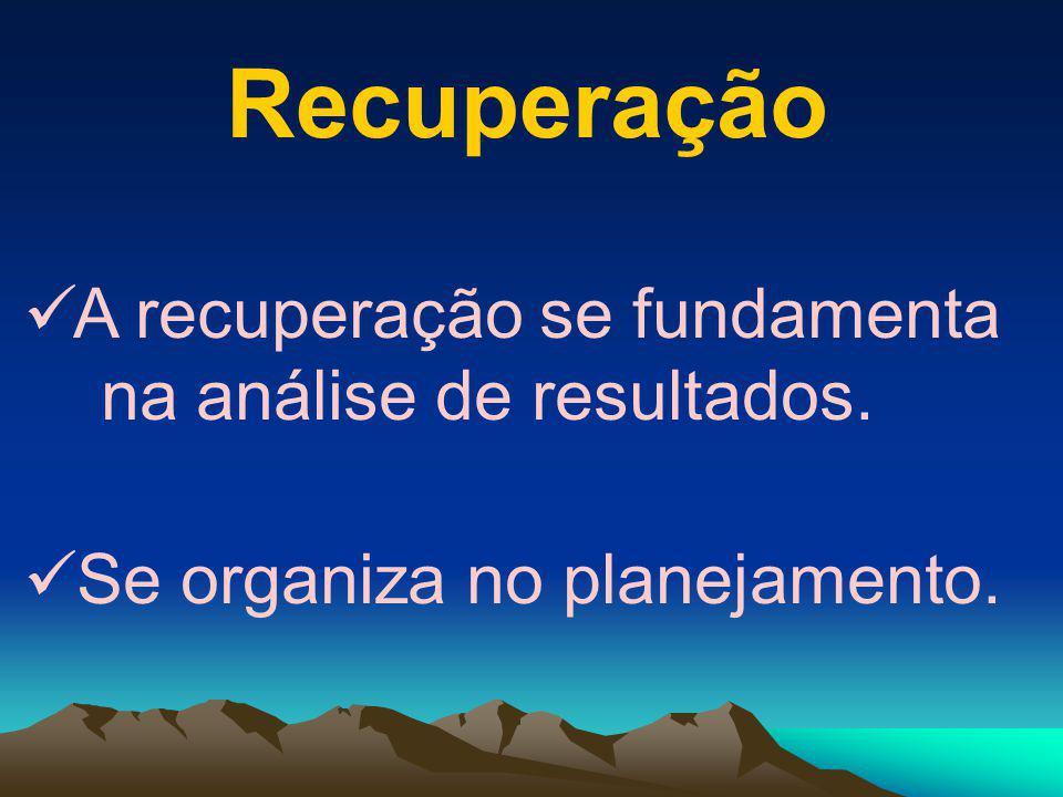 Recuperação A recuperação se fundamenta na análise de resultados. Se organiza no planejamento.