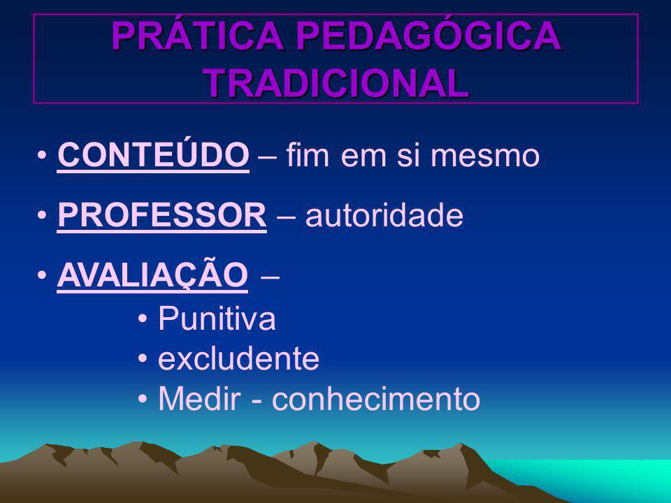 PRÁTICA PEDAGÓGICA TRADICIONAL CONTEÚDO – fim em si mesmo PROFESSOR – autoridade AVALIAÇÃO – Punitiva excludente Medir - conhecimento