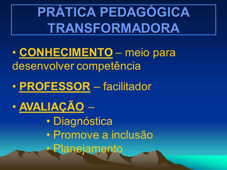 PRÁTICA PEDAGÓGICA TRANSFORMADORA CONHECIMENTO – meio para desenvolver competência PROFESSOR – facilitador AVALIAÇÃO – Diagnóstica Promove a inclusão Planejamento