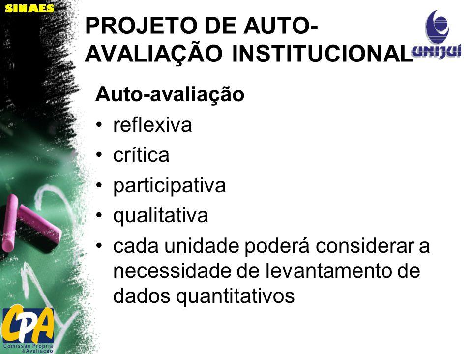 SINAES PROJETO DE AUTO- AVALIAÇÃO INSTITUCIONAL Auto-avaliação reflexiva crítica participativa qualitativa cada unidade poderá considerar a necessidade de levantamento de dados quantitativos