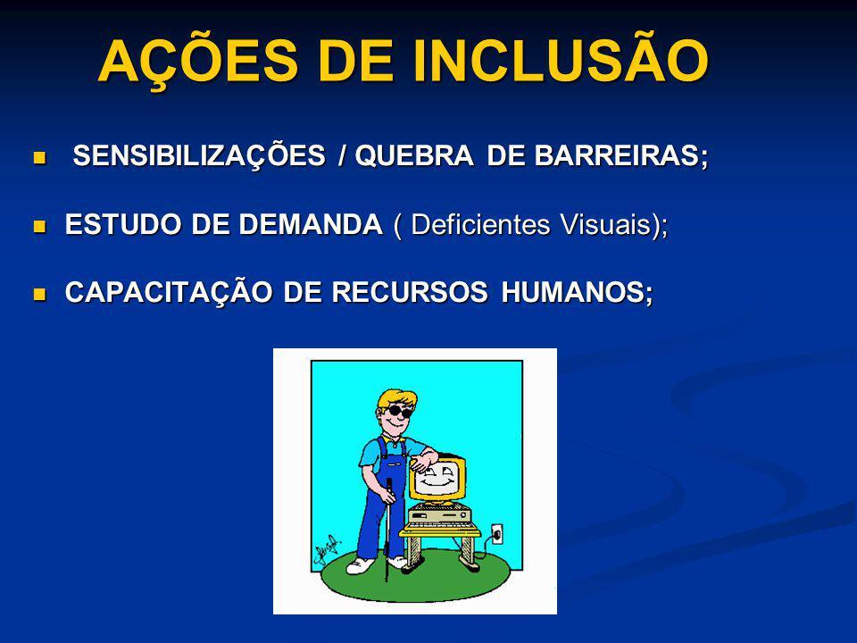 AÇÕES DE INCLUSÃO SENSIBILIZAÇÕES / QUEBRA DE BARREIRAS; SENSIBILIZAÇÕES / QUEBRA DE BARREIRAS; ESTUDO DE DEMANDA ( Deficientes Visuais); ESTUDO DE DE