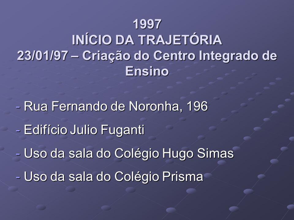 01/03/1997 – Inauguração da 1ª unidade do Centro Integrado de Ensino Ltda, de serviços educacionais, na Avenida Juscelino Kubitscheck 1442, contendo 360 mts.