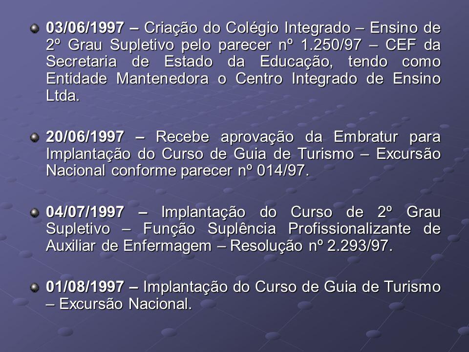 1998 NOVA SEDE 02/02/1998 – Inauguração da 2ª Unidade do Colégio Integrado – 1.500 mts de área Construída – Avenida Juscilino Kubitscheck, 978.