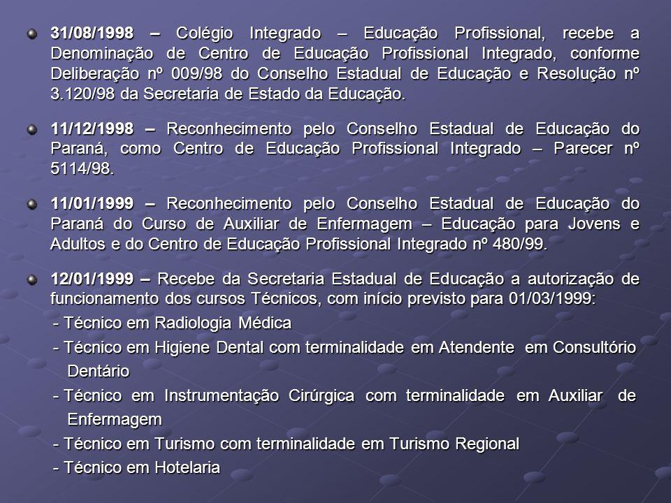 2000 INÍCIO DE UM NOVO TEMPO PROFAE 28/08/2000 – Credenciamento do Centro Integrado de Ensino Ltda.
