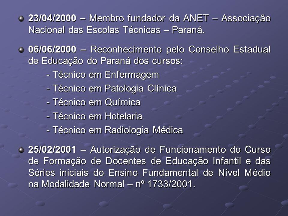 2000 INESULFUNDAÇÃO