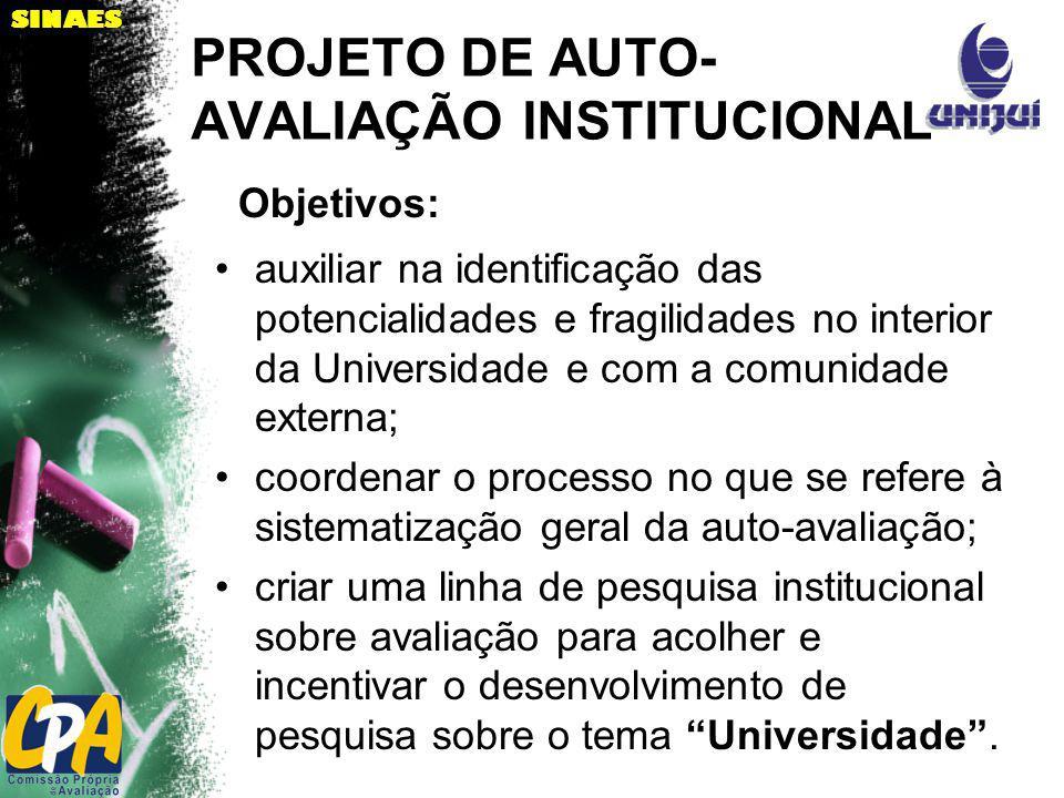 SINAES PROJETO DE AUTO- AVALIAÇÃO INSTITUCIONAL auxiliar na identificação das potencialidades e fragilidades no interior da Universidade e com a comun