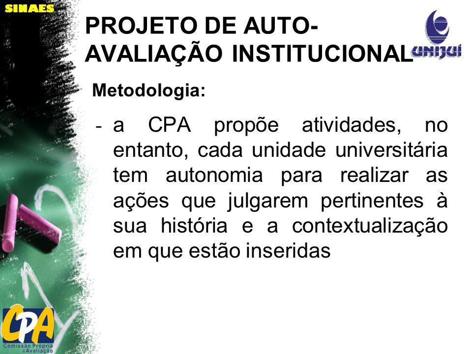 SINAES PROJETO DE AUTO- AVALIAÇÃO INSTITUCIONAL - a CPA propõe atividades, no entanto, cada unidade universitária tem autonomia para realizar as ações