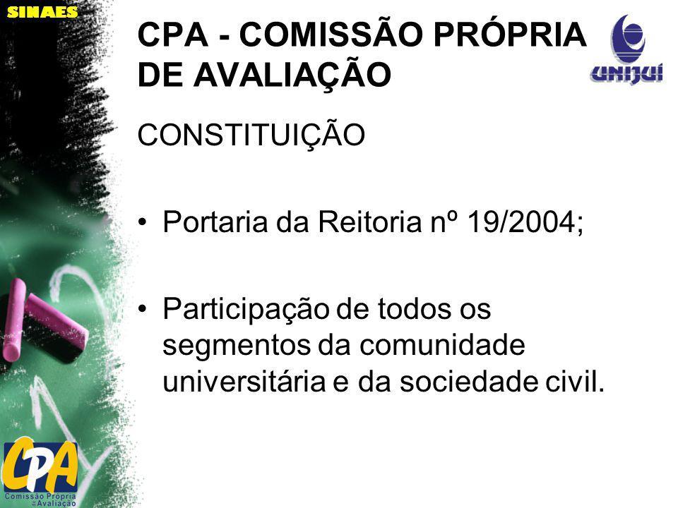 SINAES CPA - COMISSÃO PRÓPRIA DE AVALIAÇÃO CONSTITUIÇÃO Portaria da Reitoria nº 19/2004; Participação de todos os segmentos da comunidade universitári