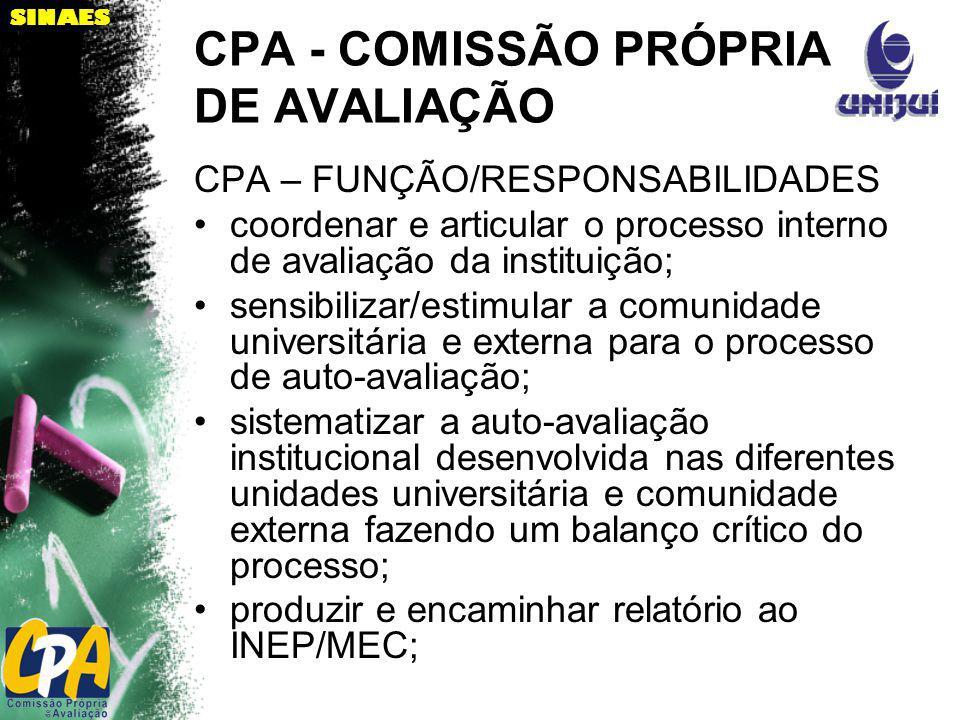 SINAES CPA - COMISSÃO PRÓPRIA DE AVALIAÇÃO CPA – FUNÇÃO/RESPONSABILIDADES coordenar e articular o processo interno de avaliação da instituição; sensib