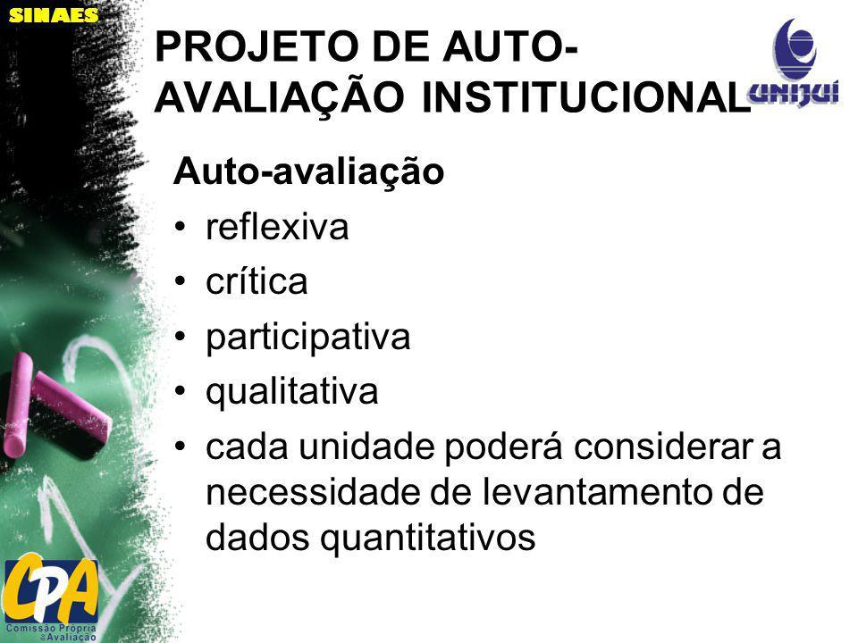 SINAES PROJETO DE AUTO- AVALIAÇÃO INSTITUCIONAL Auto-avaliação reflexiva crítica participativa qualitativa cada unidade poderá considerar a necessidad
