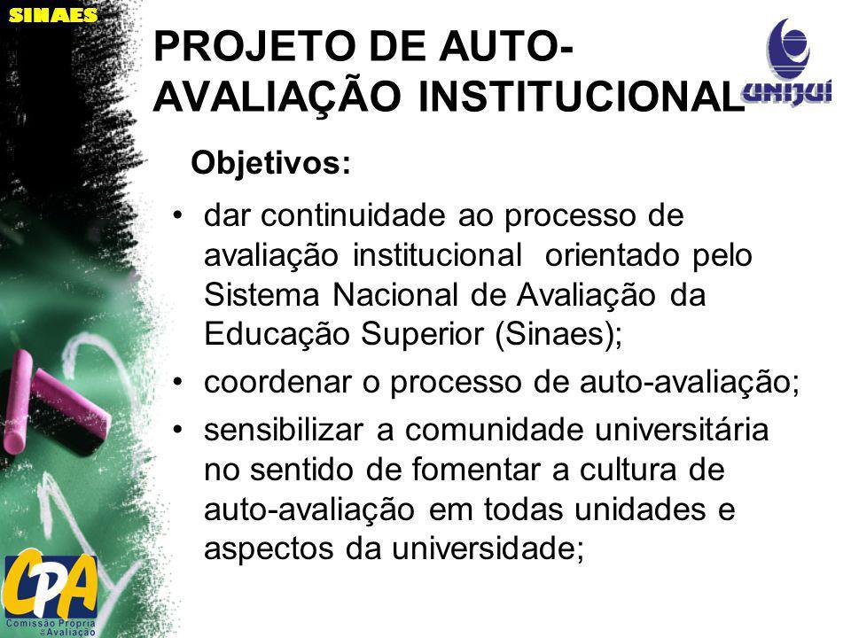 SINAES PROJETO DE AUTO- AVALIAÇÃO INSTITUCIONAL dar continuidade ao processo de avaliação institucional orientado pelo Sistema Nacional de Avaliação d