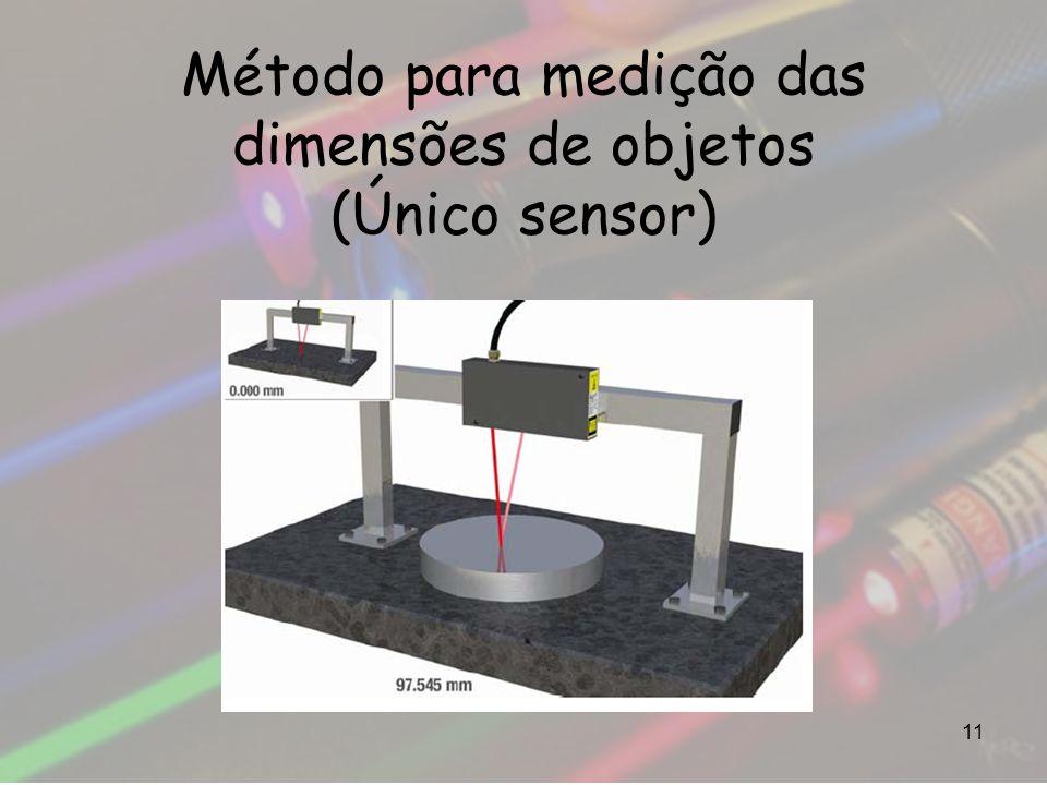 Método para medição das dimensões de objetos (Único sensor) 11