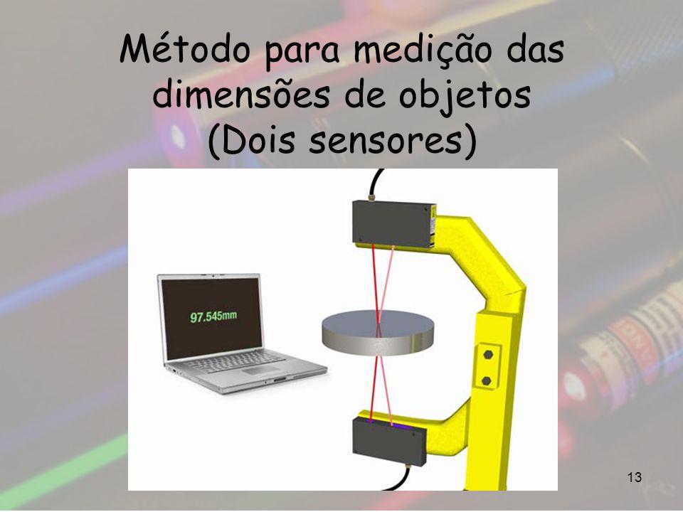 Método para medição das dimensões de objetos (Dois sensores) 13