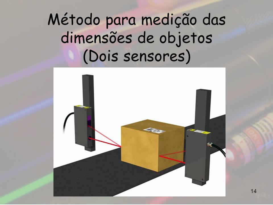 Método para medição das dimensões de objetos (Dois sensores) 14