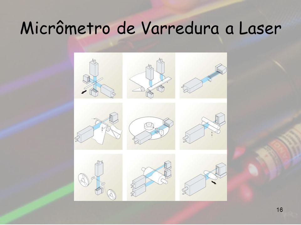 Micrômetro de Varredura a Laser 16