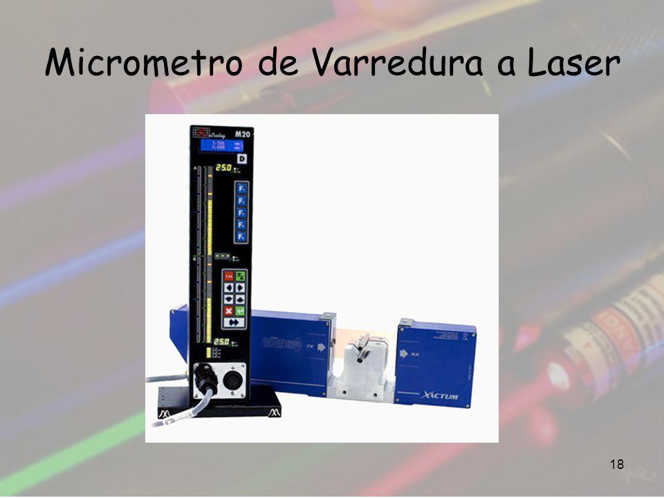 Micrometro de Varredura a Laser 18