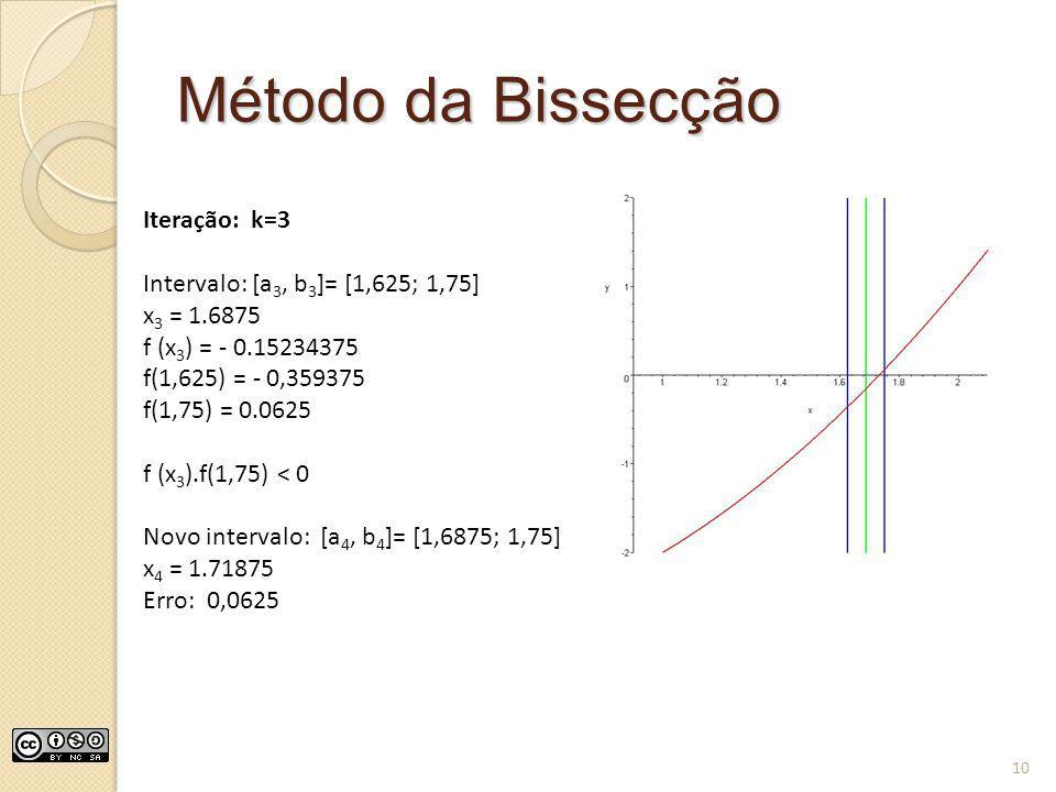 Método da Bissecção Iteração: k=3 Intervalo: [a 3, b 3 ]= [1,625; 1,75] x 3 = 1.6875 f (x 3 ) = - 0.15234375 f(1,625) = - 0,359375 f(1,75) = 0.0625 f