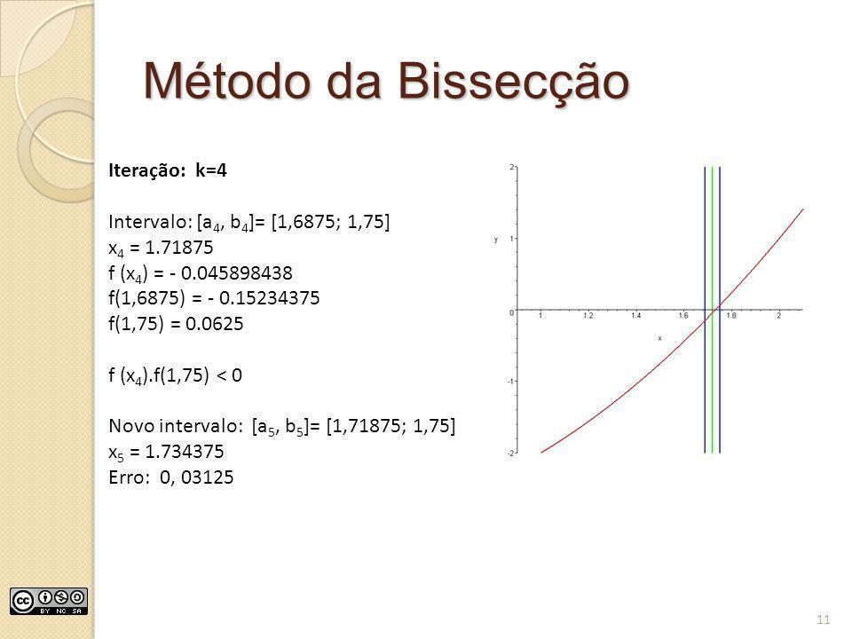 Método da Bissecção Iteração: k=4 Intervalo: [a 4, b 4 ]= [1,6875; 1,75] x 4 = 1.71875 f (x 4 ) = - 0.045898438 f(1,6875) = - 0.15234375 f(1,75) = 0.0