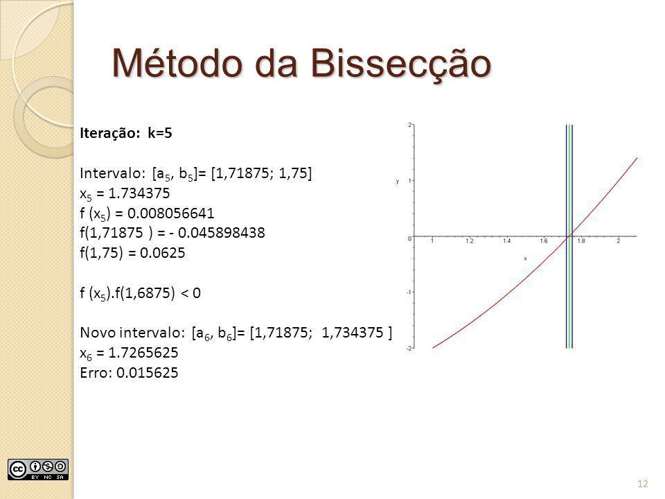 Método da Bissecção Iteração: k=5 Intervalo: [a 5, b 5 ]= [1,71875; 1,75] x 5 = 1.734375 f (x 5 ) = 0.008056641 f(1,71875 ) = - 0.045898438 f(1,75) =