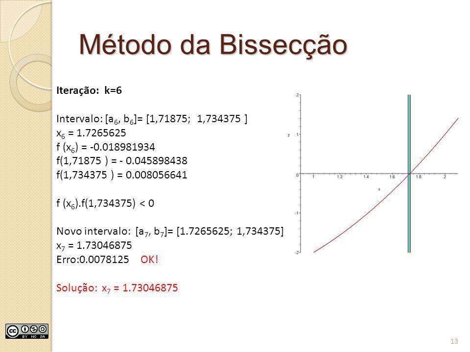 Método da Bissecção Iteração: k=6 Intervalo: [a 6, b 6 ]= [1,71875; 1,734375 ] x 6 = 1.7265625 f (x 6 ) = -0.018981934 f(1,71875 ) = - 0.045898438 f(1