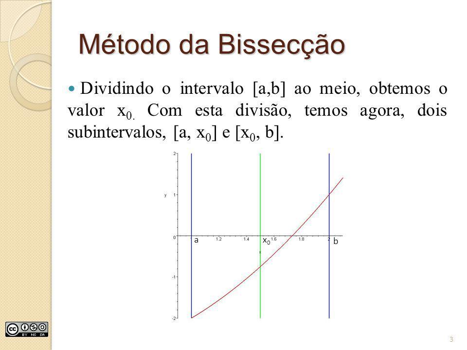 Método da Bissecção Dividindo o intervalo [a,b] ao meio, obtemos o valor x 0. Com esta divisão, temos agora, dois subintervalos, [a, x 0 ] e [x 0, b].