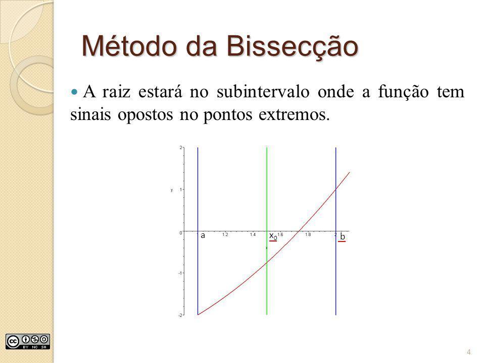 Método da Bissecção Algoritmo k := 0; a 0 := a; b 0 := b; x k := (a k + b k )/2; enquanto critério de parada não satisfeito ou k L se f(a k ).f(x k ) < 0 então a k+1 := a k ; b k+1 := x k ; senão a k+1 := x k ; b k+1 := b k ; x k+1 := (a k + b k )/2; k := k +1; fim_enquanto exiba x k 15