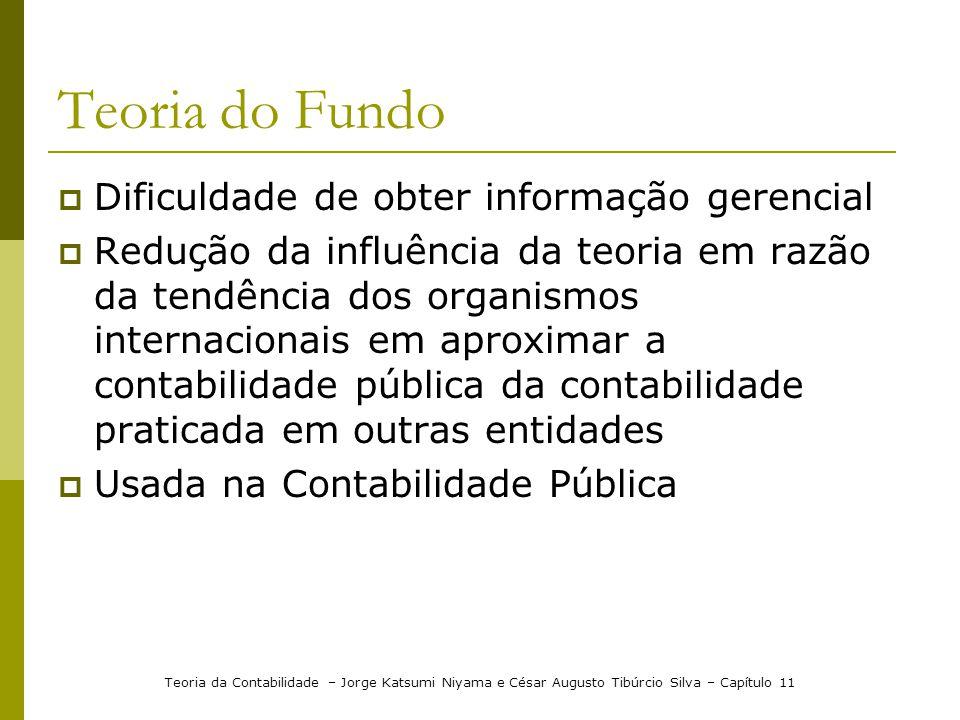 Teoria do Fundo Dificuldade de obter informação gerencial Redução da influência da teoria em razão da tendência dos organismos internacionais em aprox