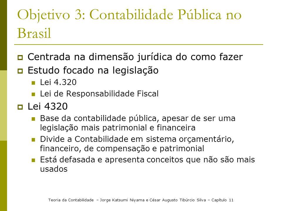 Objetivo 3: Contabilidade Pública no Brasil Centrada na dimensão jurídica do como fazer Estudo focado na legislação Lei 4.320 Lei de Responsabilidade