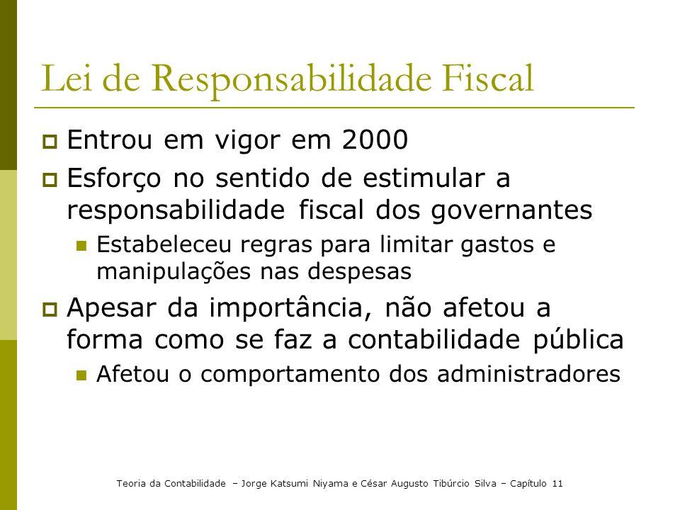 Lei de Responsabilidade Fiscal Entrou em vigor em 2000 Esforço no sentido de estimular a responsabilidade fiscal dos governantes Estabeleceu regras pa