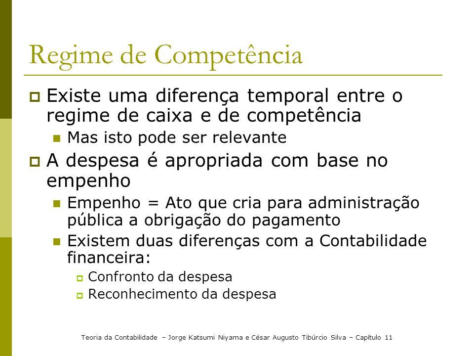 Regime de Competência Existe uma diferença temporal entre o regime de caixa e de competência Mas isto pode ser relevante A despesa é apropriada com ba