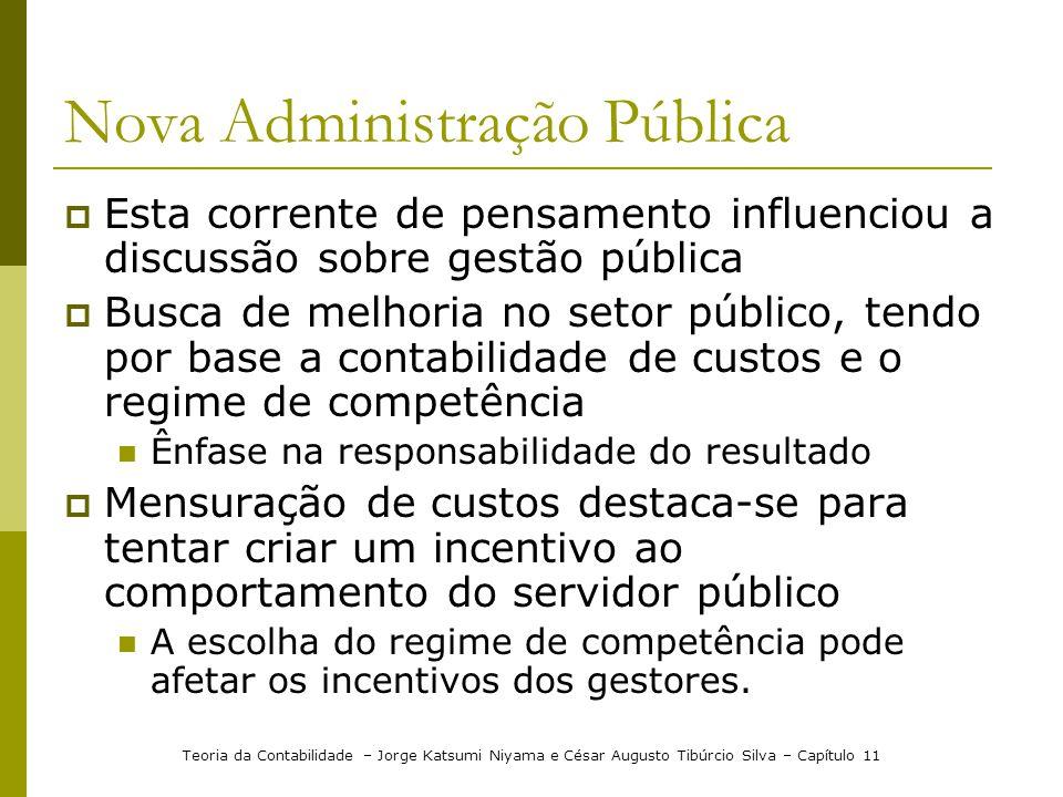 Nova Administração Pública Esta corrente de pensamento influenciou a discussão sobre gestão pública Busca de melhoria no setor público, tendo por base