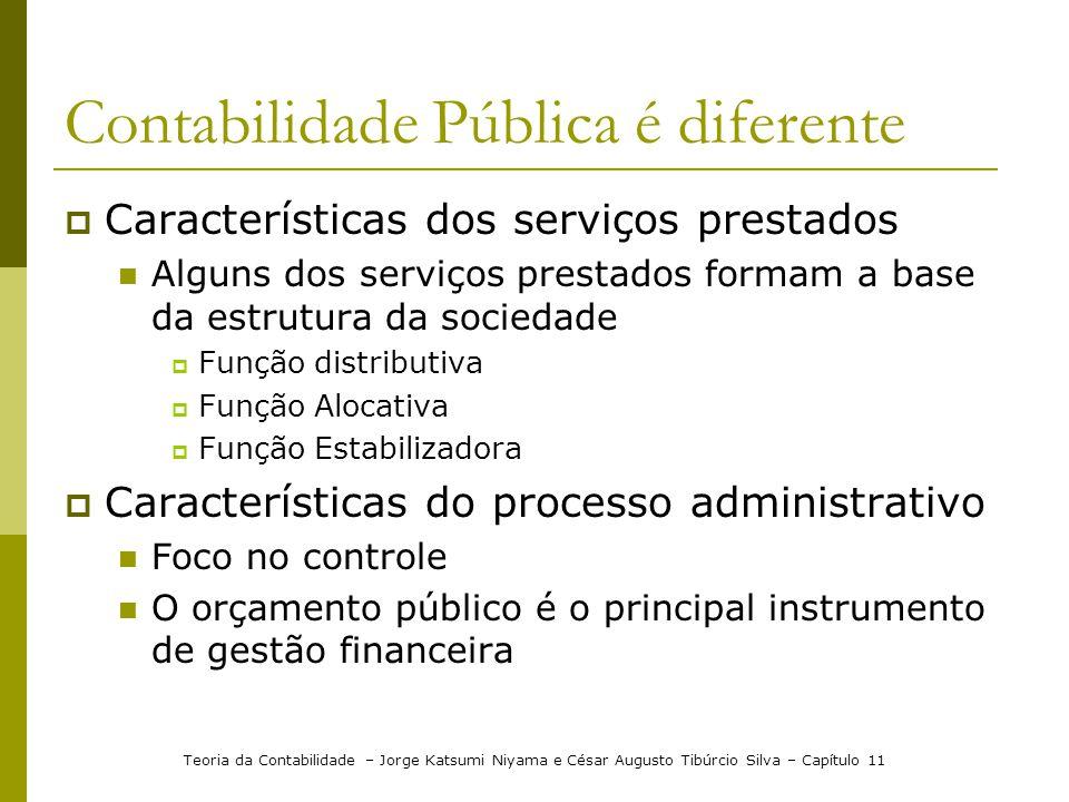 Contabilidade Pública é diferente Investimento em ativos que não produzem receita Aplicar recursos a fundo perdido Natureza do processo decisório Com jogos de interesse, conflitos de opiniões, negociações, etc.