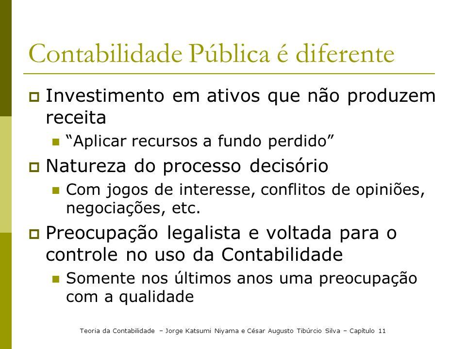Contabilidade Pública é diferente Investimento em ativos que não produzem receita Aplicar recursos a fundo perdido Natureza do processo decisório Com