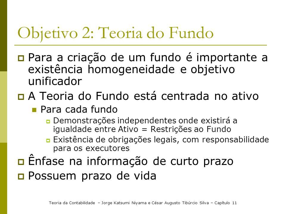 Objetivo 2: Teoria do Fundo Para a criação de um fundo é importante a existência homogeneidade e objetivo unificador A Teoria do Fundo está centrada n