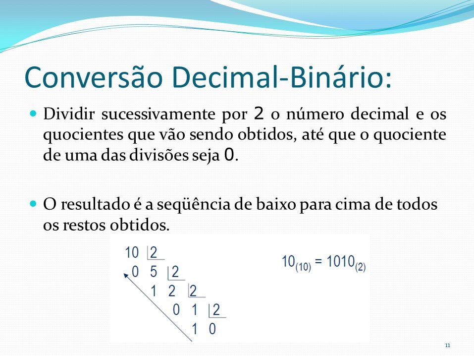 11 Conversão Decimal-Binário: Dividir sucessivamente por 2 o número decimal e os quocientes que vão sendo obtidos, até que o quociente de uma das divi