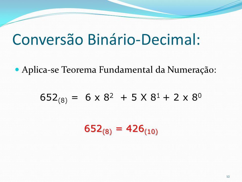 12 Conversão Binário-Decimal: Aplica-se Teorema Fundamental da Numeração: 652 (8) = 6 x 8 2 + 5 X 8 1 + 2 x 8 0 652 (8) = 426 (10)