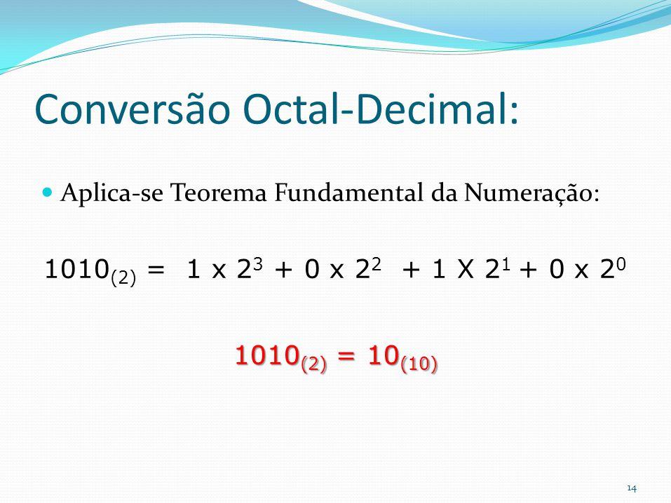 14 Conversão Octal-Decimal: Aplica-se Teorema Fundamental da Numeração: 1010 (2) = 1 x 2 3 + 0 x 2 2 + 1 X 2 1 + 0 x 2 0 1010 (2) = 10 (10)