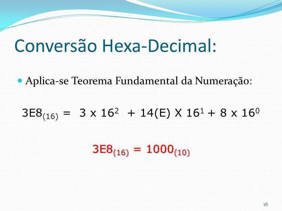 16 Conversão Hexa-Decimal: Aplica-se Teorema Fundamental da Numeração: 3E8 (16) = 3 x 16 2 + 14(E) X 16 1 + 8 x 16 0 3E8 (16) = 1000 (10)