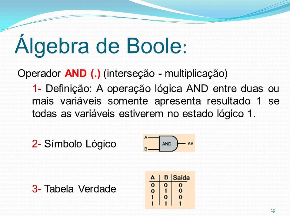19 Álgebra de Boole : Operador AND (.) (interseção - multiplicação) 1- Definição: A operação lógica AND entre duas ou mais variáveis somente apresenta