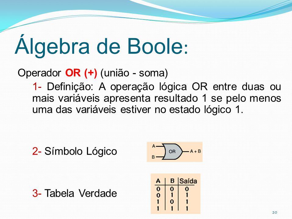 20 Álgebra de Boole : Operador OR (+) (união - soma) 1- Definição: A operação lógica OR entre duas ou mais variáveis apresenta resultado 1 se pelo men