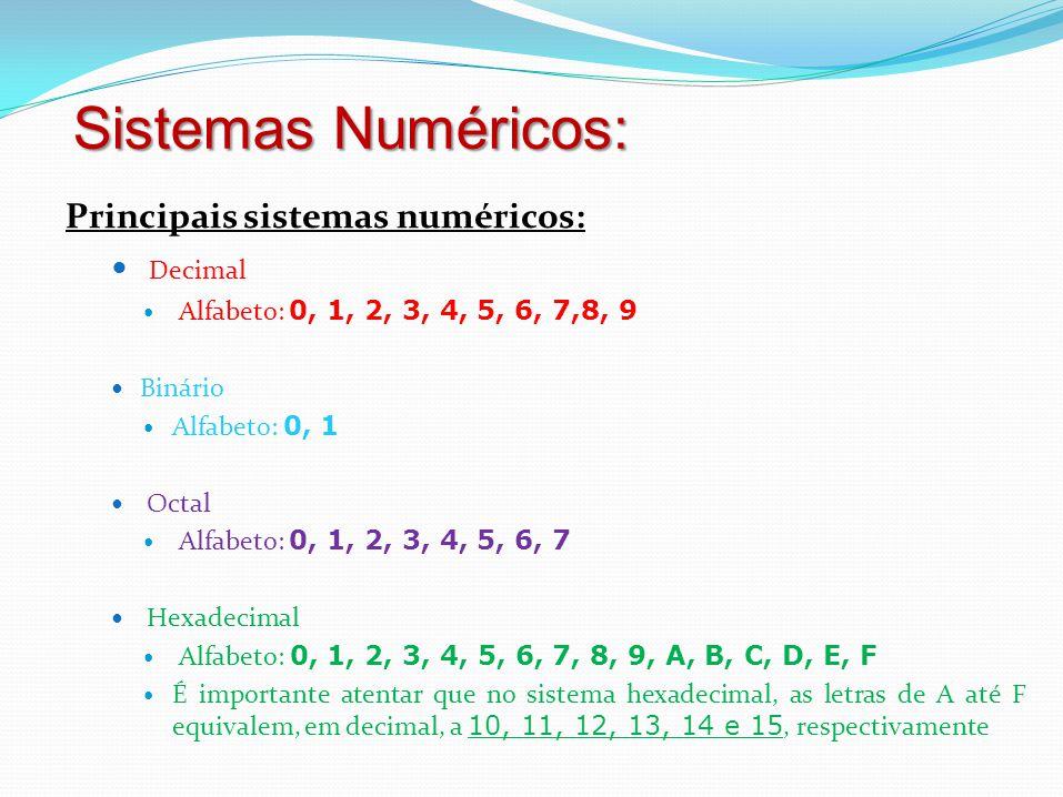 Principais sistemas numéricos: Decimal Alfabeto: 0, 1, 2, 3, 4, 5, 6, 7,8, 9 Binário Alfabeto: 0, 1 Octal Alfabeto: 0, 1, 2, 3, 4, 5, 6, 7 Hexadecimal
