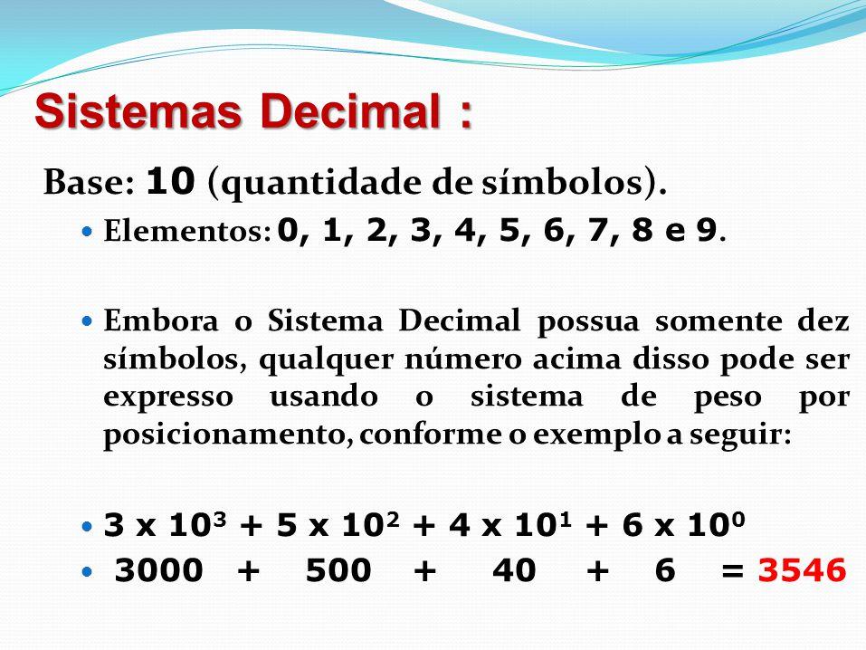 Sistemas Decimal : Base: 10 (quantidade de símbolos). Elementos: 0, 1, 2, 3, 4, 5, 6, 7, 8 e 9. Embora o Sistema Decimal possua somente dez símbolos,
