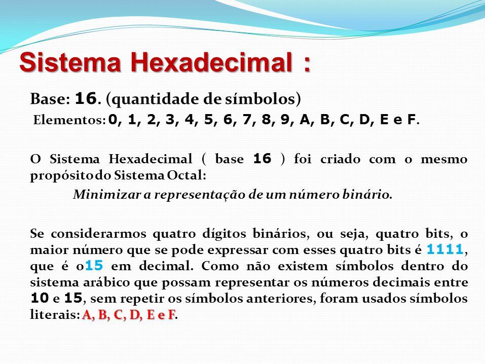 Sistema Hexadecimal : Base: 16. (quantidade de símbolos) Elementos: 0, 1, 2, 3, 4, 5, 6, 7, 8, 9, A, B, C, D, E e F. O Sistema Hexadecimal ( base 16 )