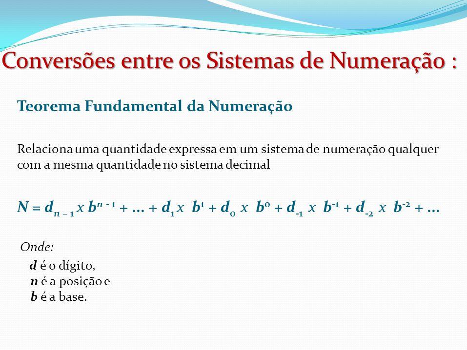 Conversões entre os Sistemas de Numeração : Teorema Fundamental da Numeração Relaciona uma quantidade expressa em um sistema de numeração qualquer com